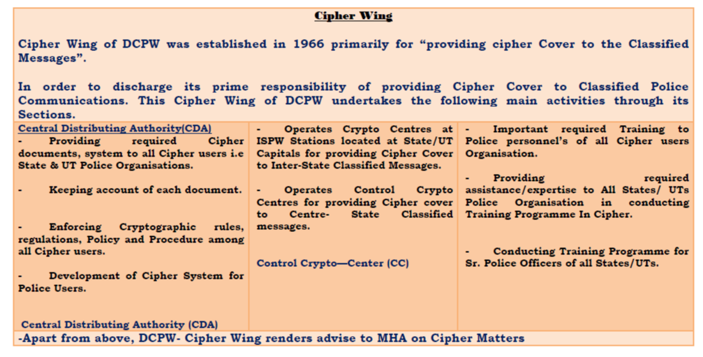 Cipher Wing